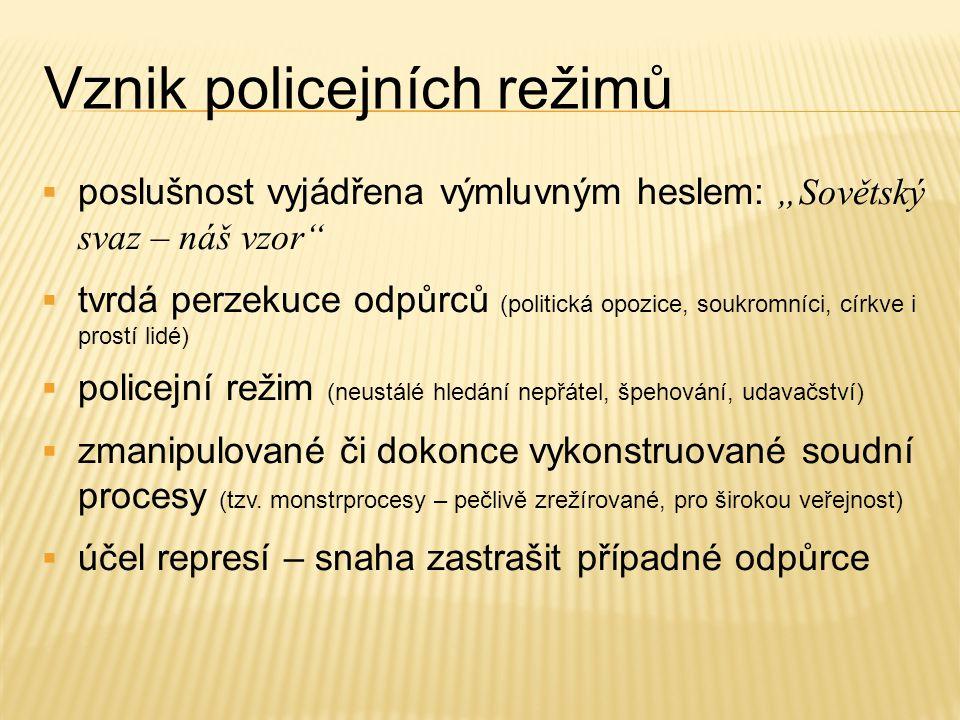 Vznik policejních režimů