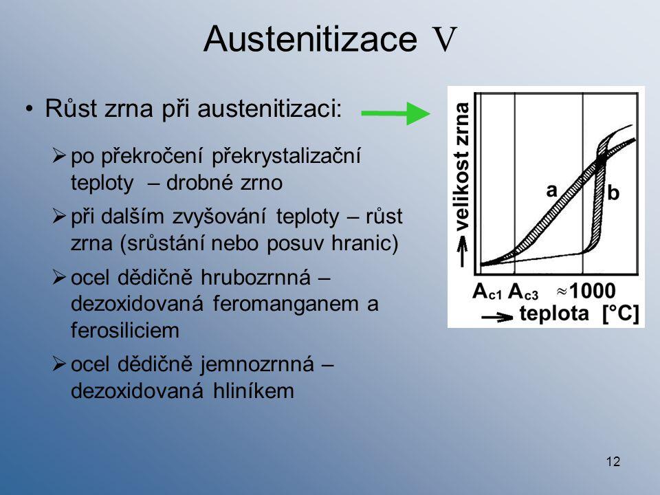 Austenitizace V Růst zrna při austenitizaci: