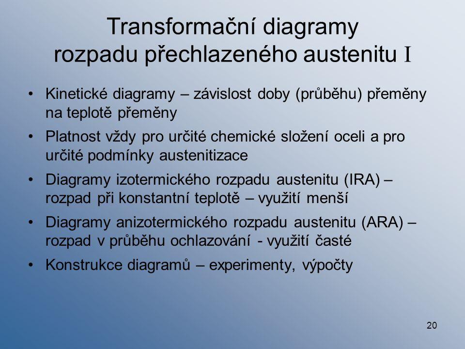 Transformační diagramy rozpadu přechlazeného austenitu I