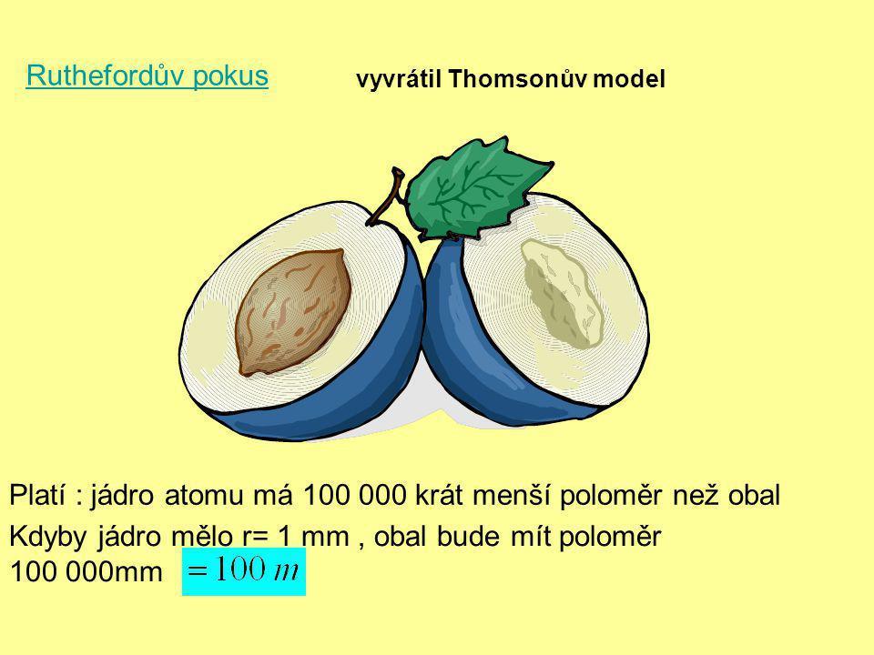 Platí : jádro atomu má 100 000 krát menší poloměr než obal