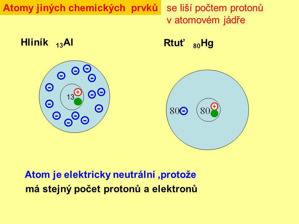 Atomy jiných chemických prvků se liší počtem protonů v atomovém jádře