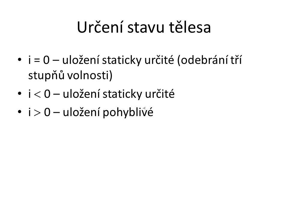 Určení stavu tělesa i = 0 – uložení staticky určité (odebrání tří stupňů volnosti) i  0 – uložení staticky určité.