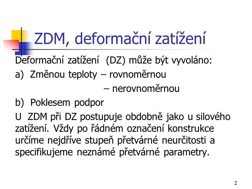 ZDM, deformační zatížení