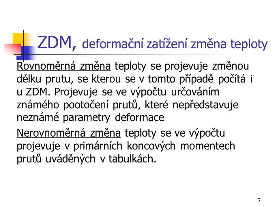 ZDM, deformační zatížení změna teploty
