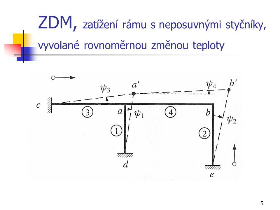 ZDM, zatížení rámu s neposuvnými styčníky, vyvolané rovnoměrnou změnou teploty