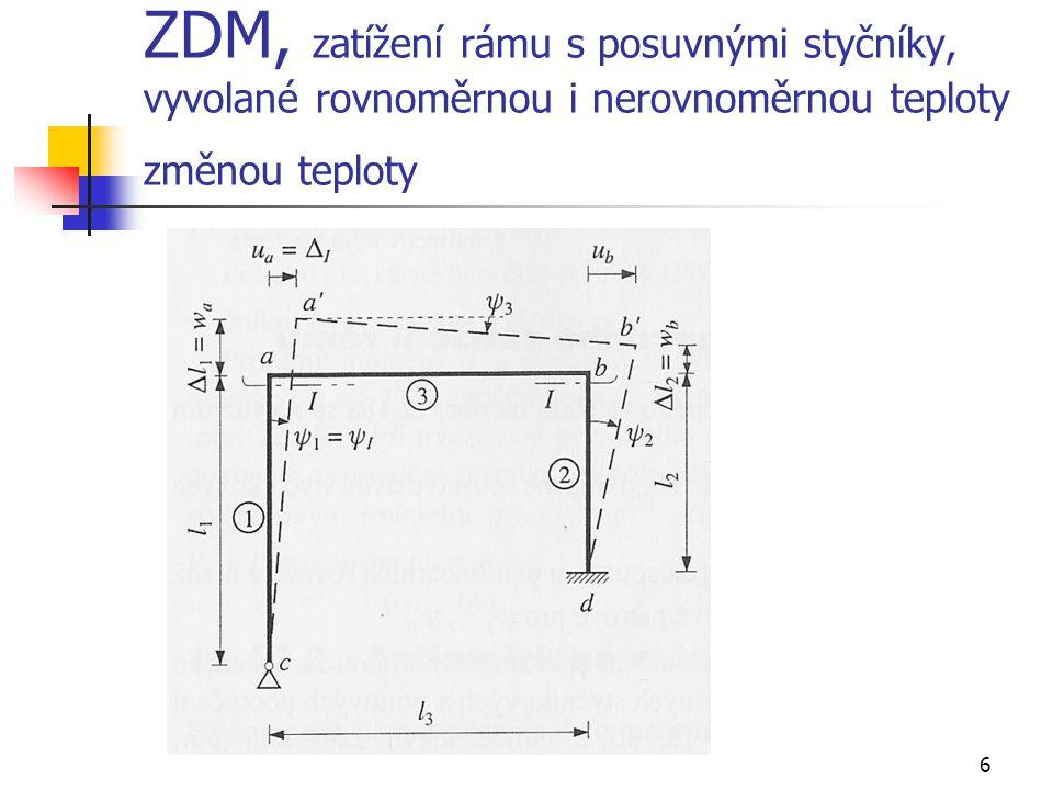 ZDM, zatížení rámu s posuvnými styčníky, vyvolané rovnoměrnou i nerovnoměrnou teploty změnou teploty