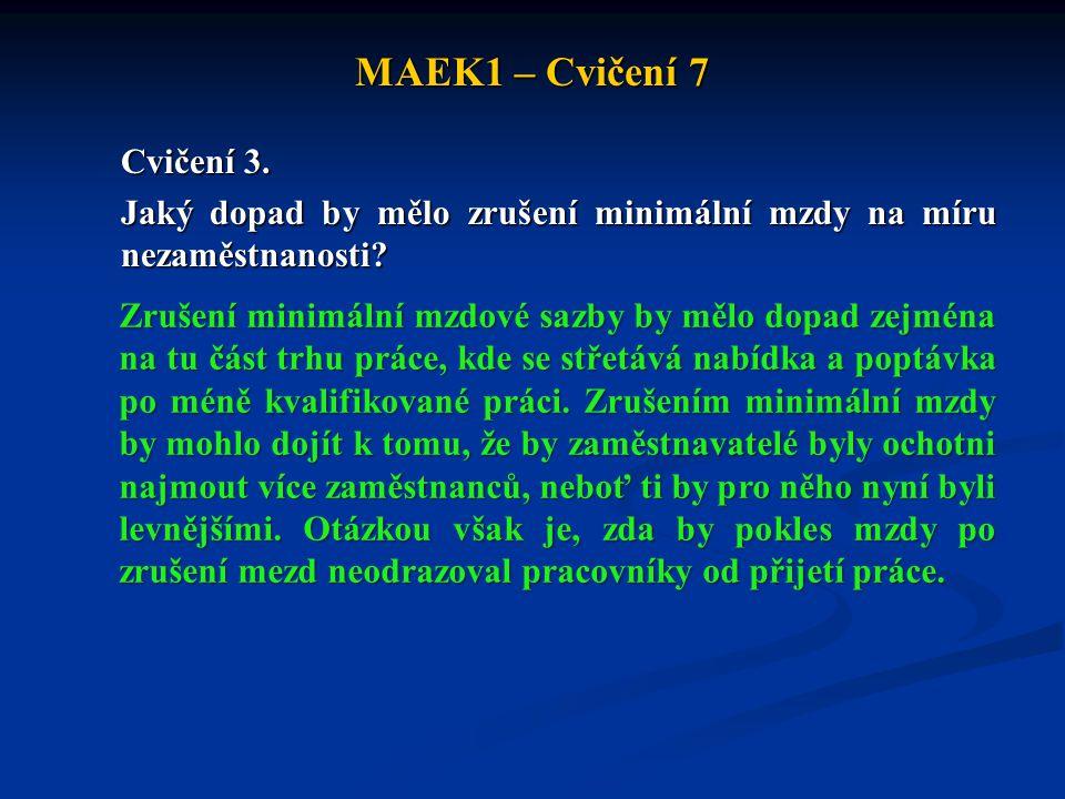 MAEK1 – Cvičení 7 Cvičení 3. Jaký dopad by mělo zrušení minimální mzdy na míru nezaměstnanosti