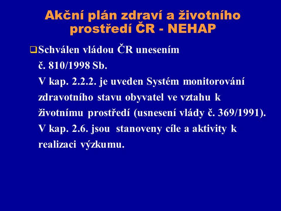 Akční plán zdraví a životního prostředí ČR - NEHAP