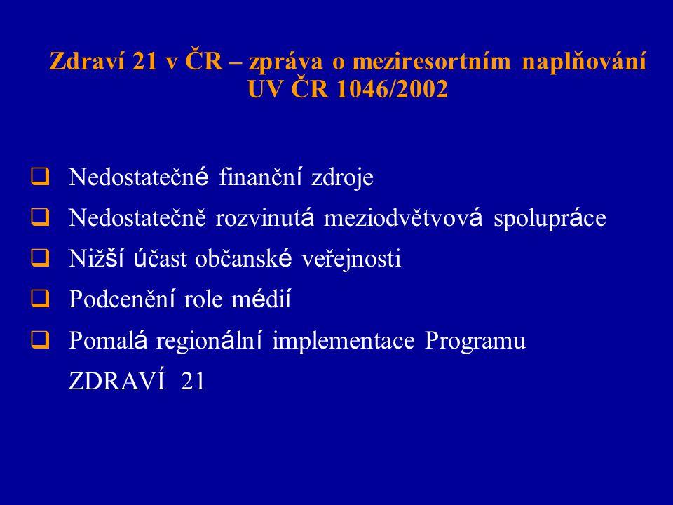Zdraví 21 v ČR – zpráva o meziresortním naplňování UV ČR 1046/2002