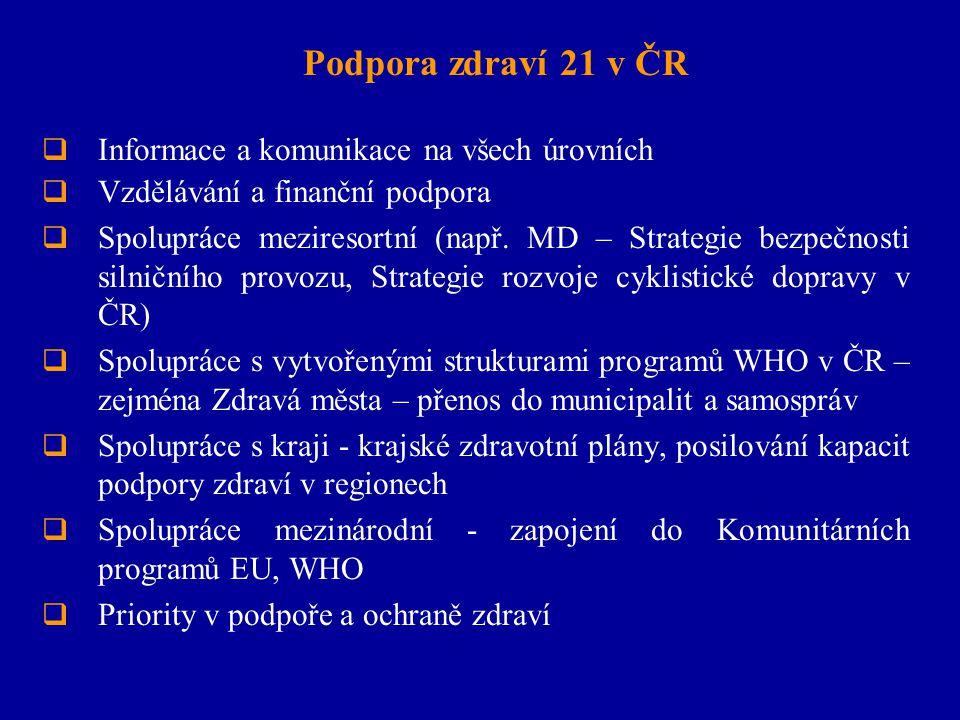 Podpora zdraví 21 v ČR Informace a komunikace na všech úrovních