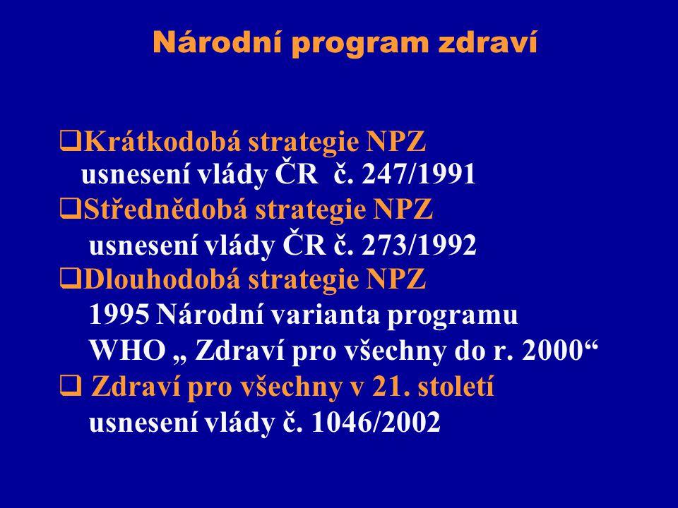 Národní program zdraví