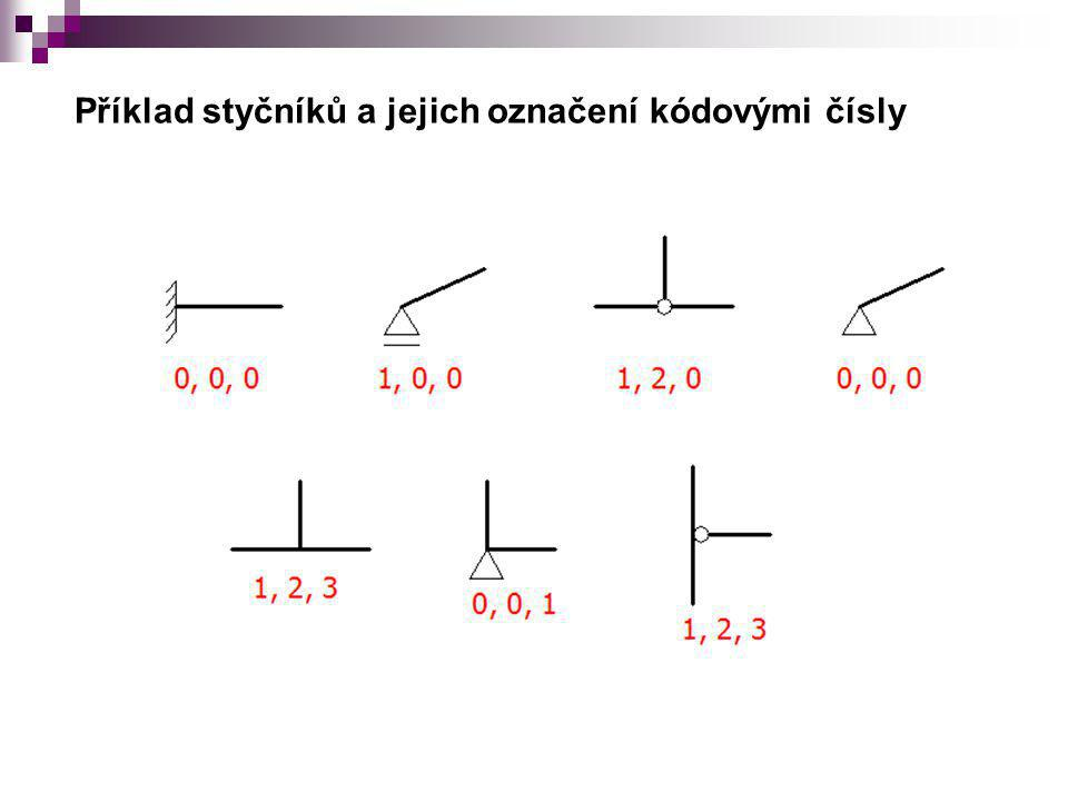 Příklad styčníků a jejich označení kódovými čísly