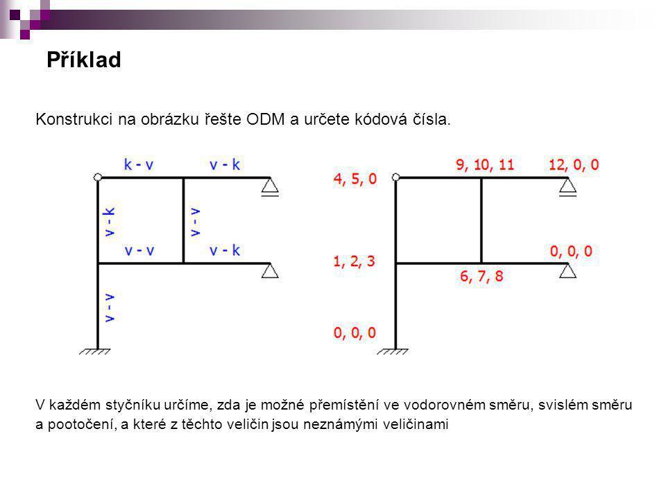 Příklad Konstrukci na obrázku řešte ODM a určete kódová čísla.