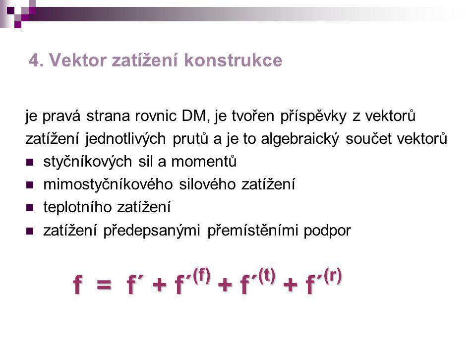 4. Vektor zatížení konstrukce