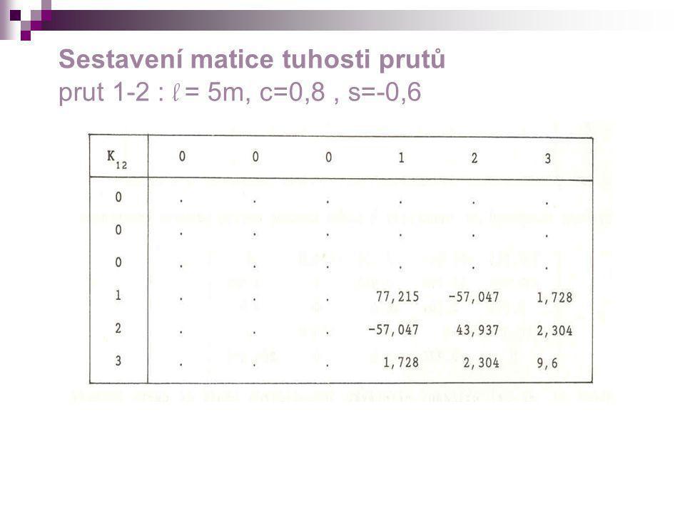 Sestavení matice tuhosti prutů prut 1-2 : l = 5m, c=0,8 , s=-0,6