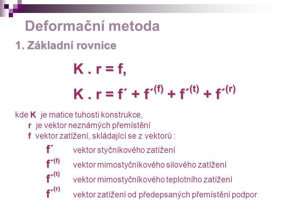 K . r = f´ + f´(f) + f´(t) + f´(r)