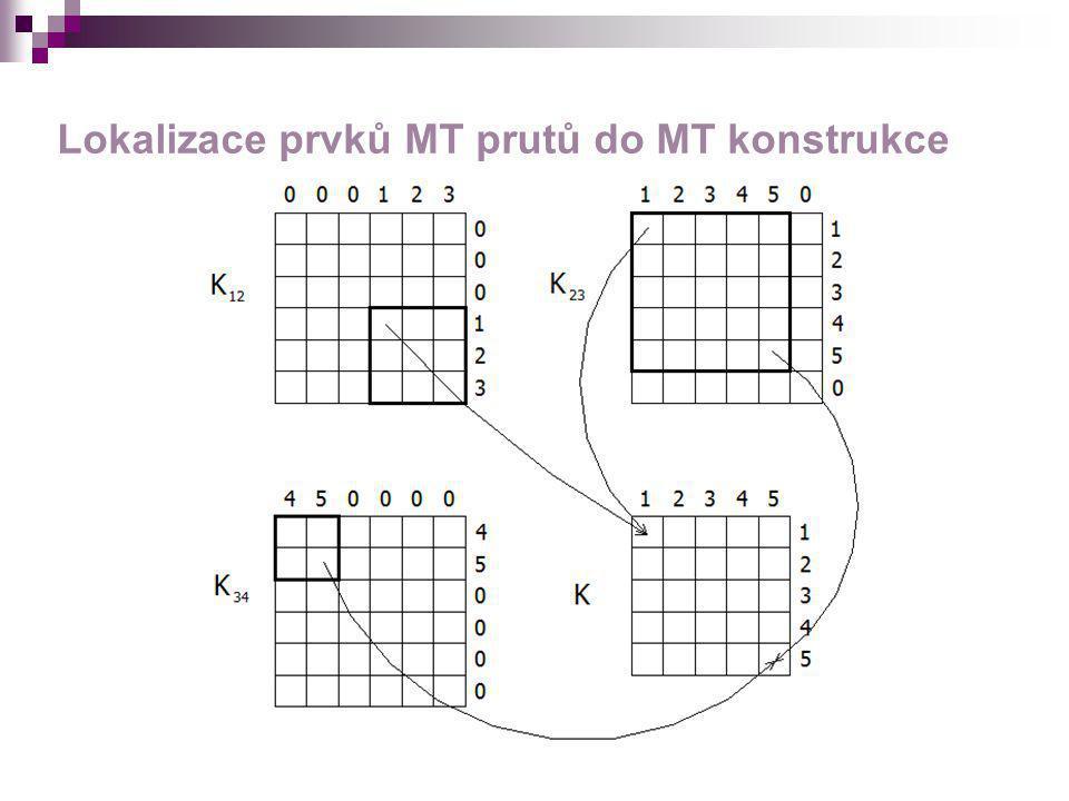 Lokalizace prvků MT prutů do MT konstrukce