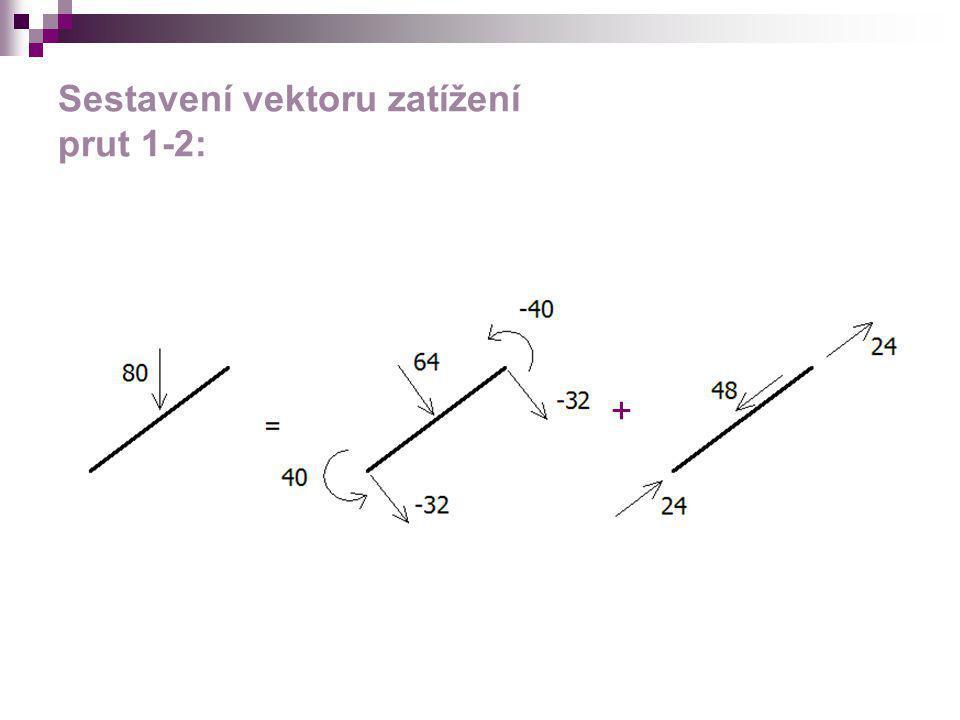 Sestavení vektoru zatížení prut 1-2: