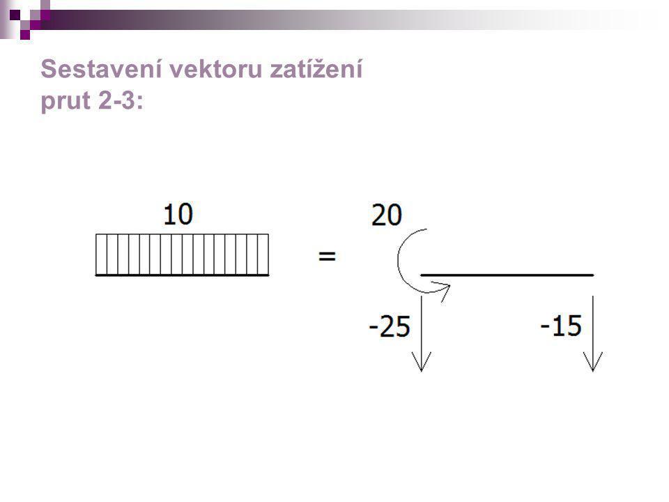 Sestavení vektoru zatížení prut 2-3: