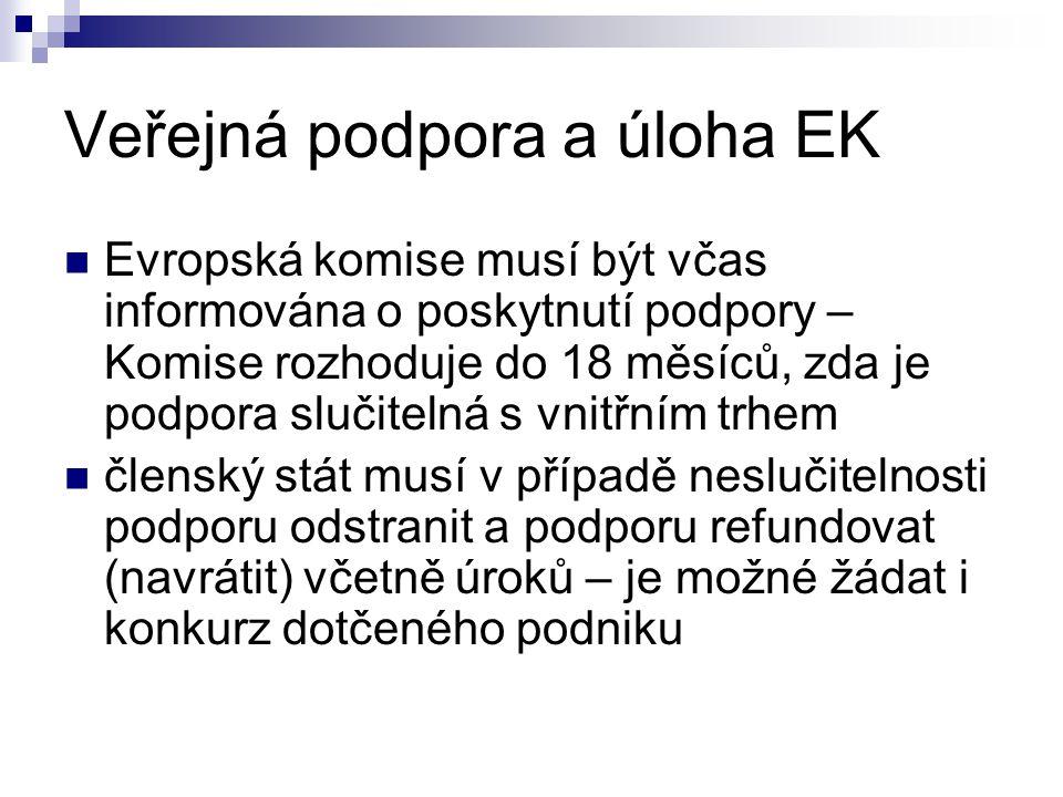 Veřejná podpora a úloha EK
