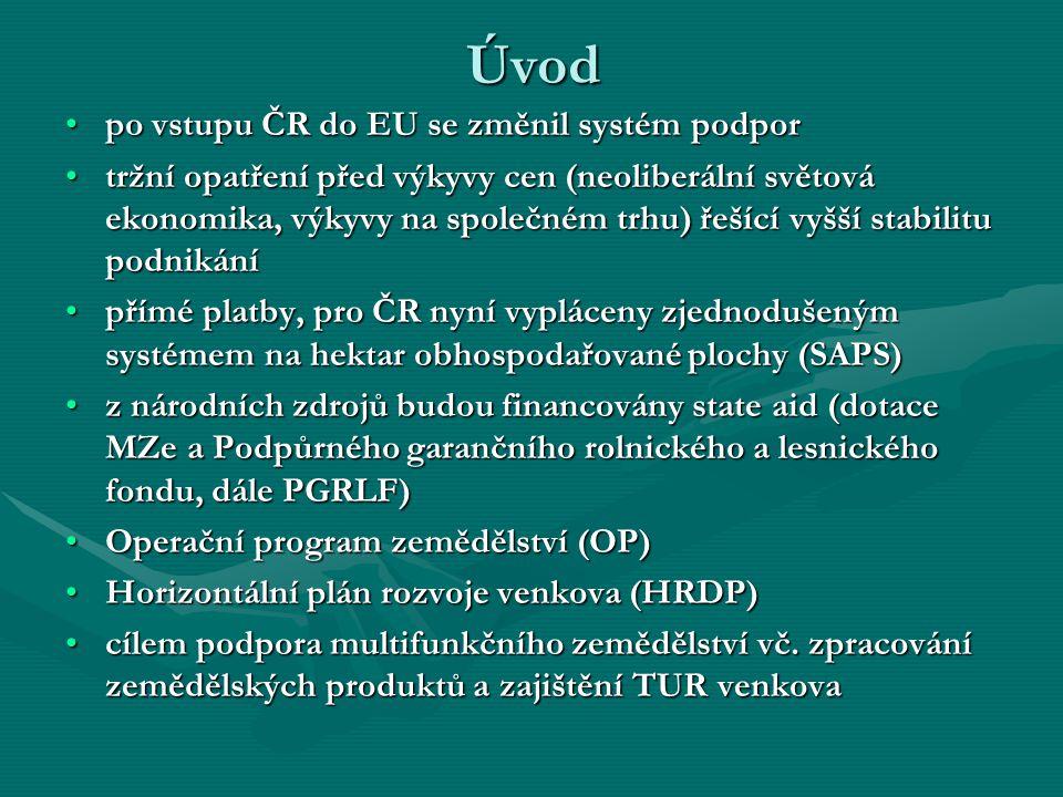 Úvod po vstupu ČR do EU se změnil systém podpor