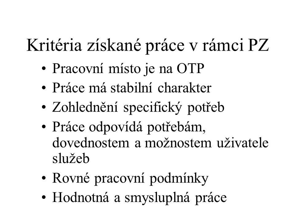 Kritéria získané práce v rámci PZ