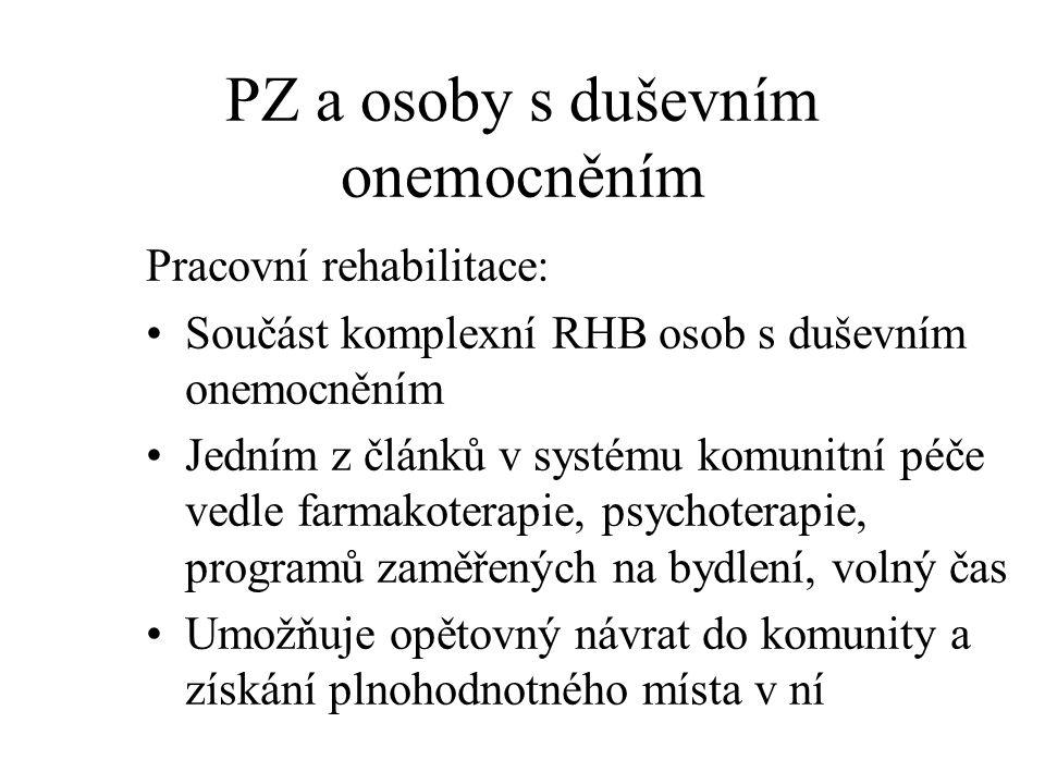 PZ a osoby s duševním onemocněním