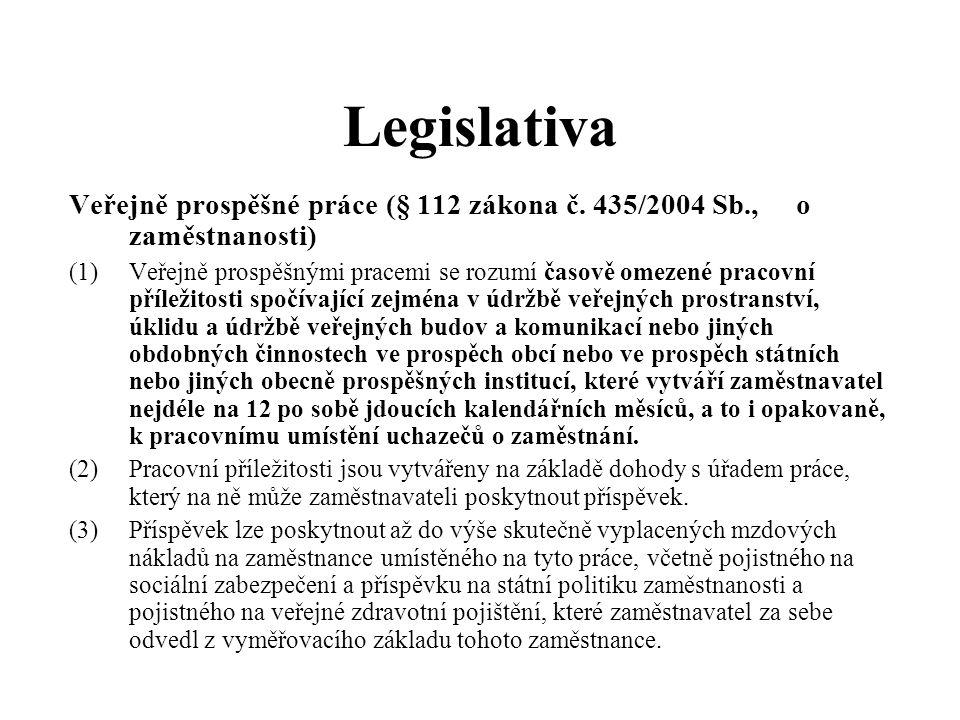 Legislativa Veřejně prospěšné práce (§ 112 zákona č. 435/2004 Sb., o zaměstnanosti)