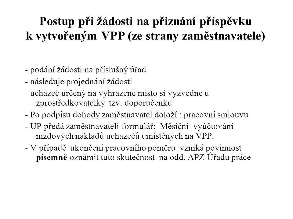 Postup při žádosti na přiznání příspěvku k vytvořeným VPP (ze strany zaměstnavatele)