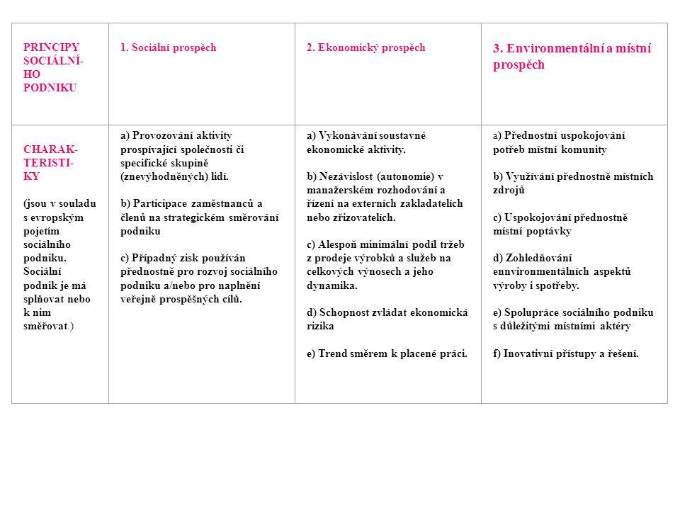 3. Environmentální a místní prospěch