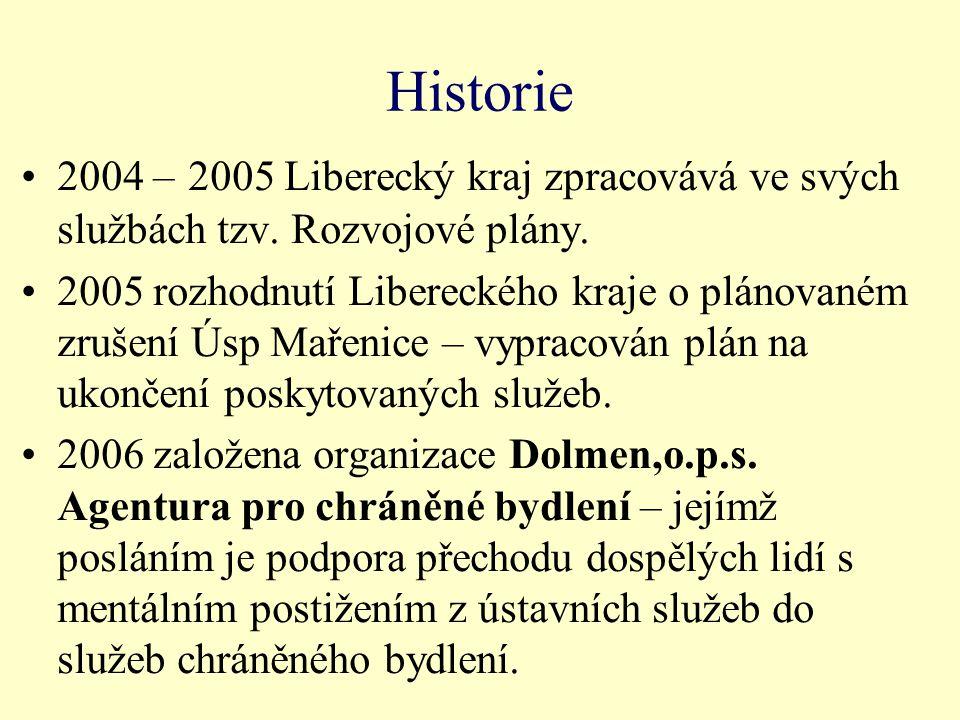 Historie 2004 – 2005 Liberecký kraj zpracovává ve svých službách tzv. Rozvojové plány.