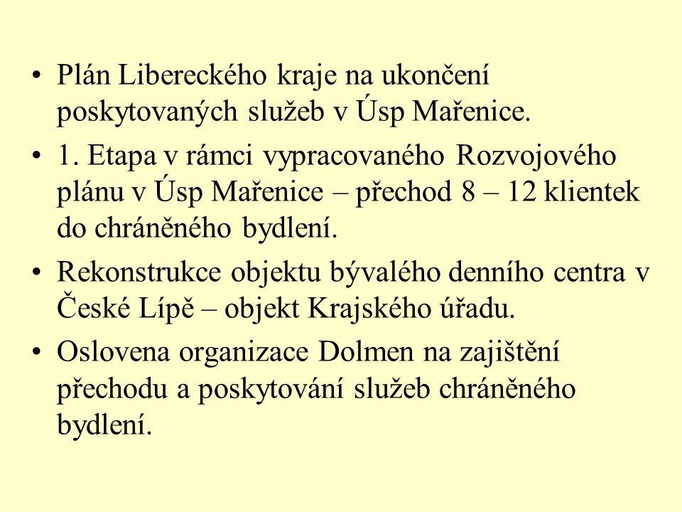 Plán Libereckého kraje na ukončení poskytovaných služeb v Úsp Mařenice.