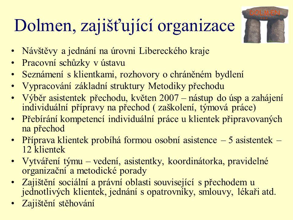 Dolmen, zajišťující organizace