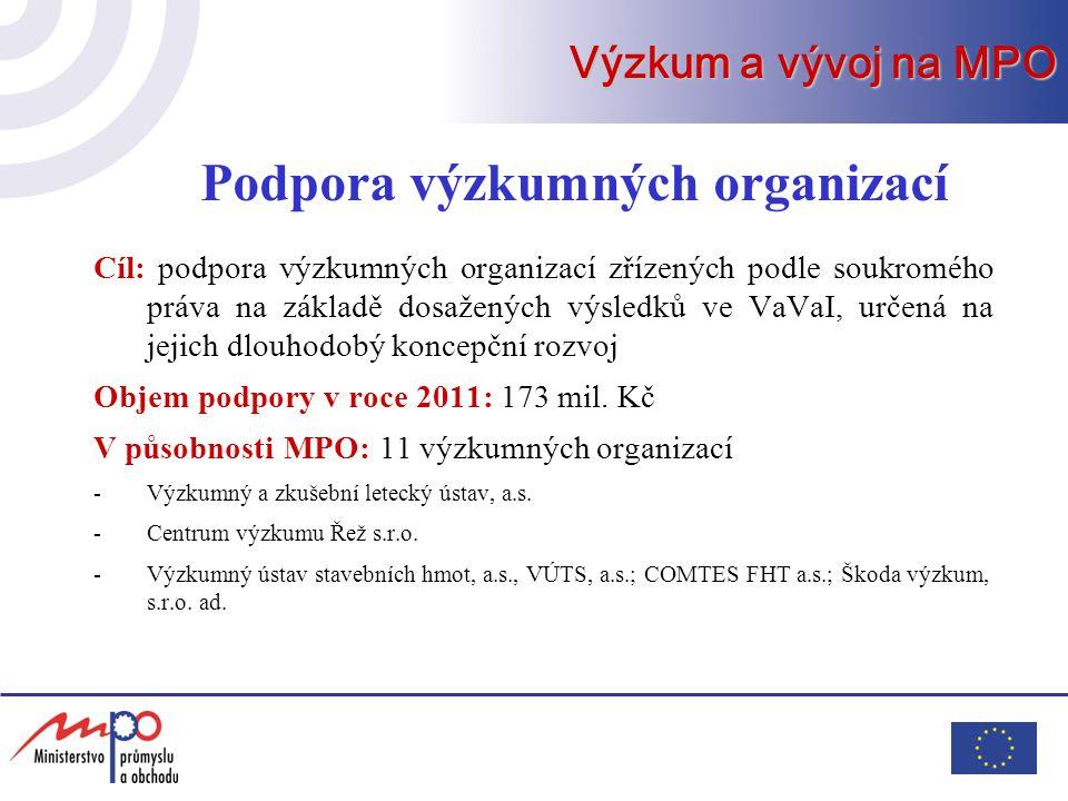 Podpora výzkumných organizací