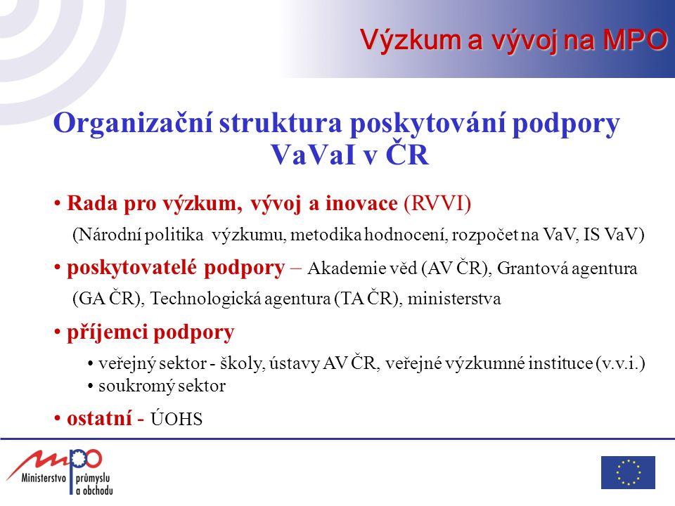 Organizační struktura poskytování podpory VaVaI v ČR
