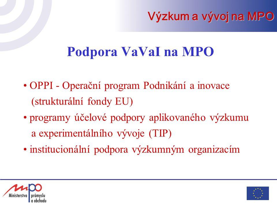 Podpora VaVaI na MPO Výzkum a vývoj na MPO