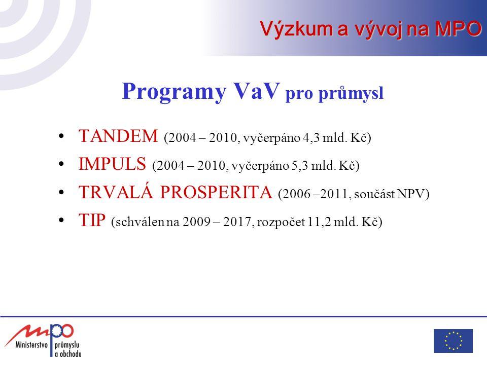 Programy VaV pro průmysl