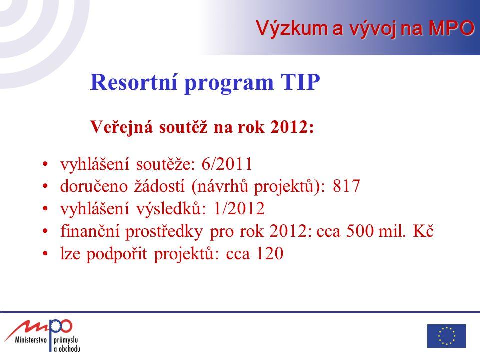 Resortní program TIP Výzkum a vývoj na MPO Veřejná soutěž na rok 2012: