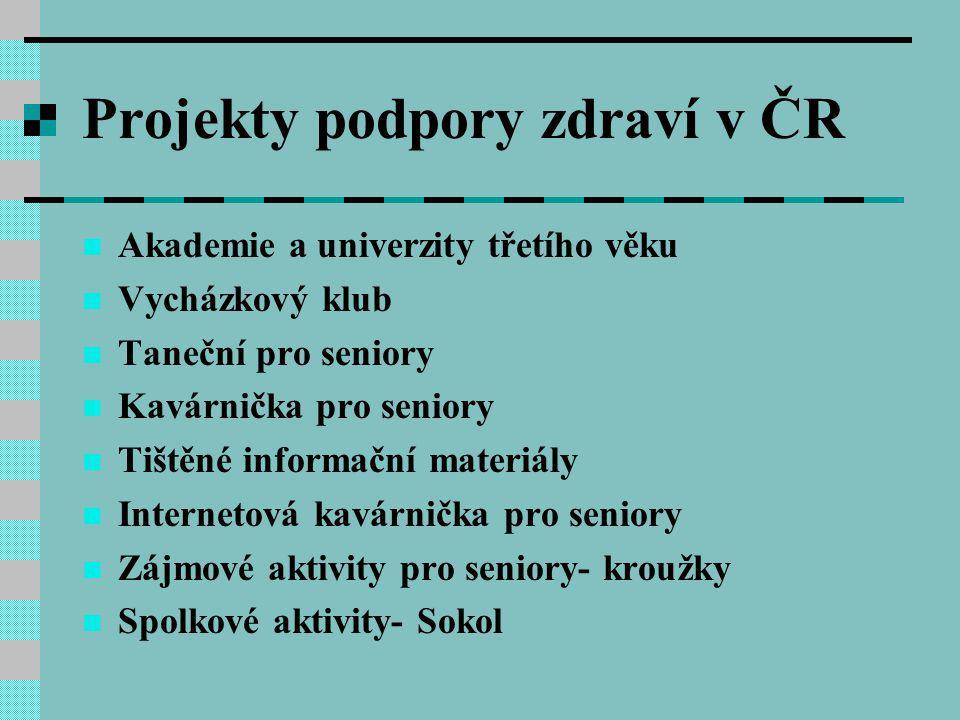Projekty podpory zdraví v ČR