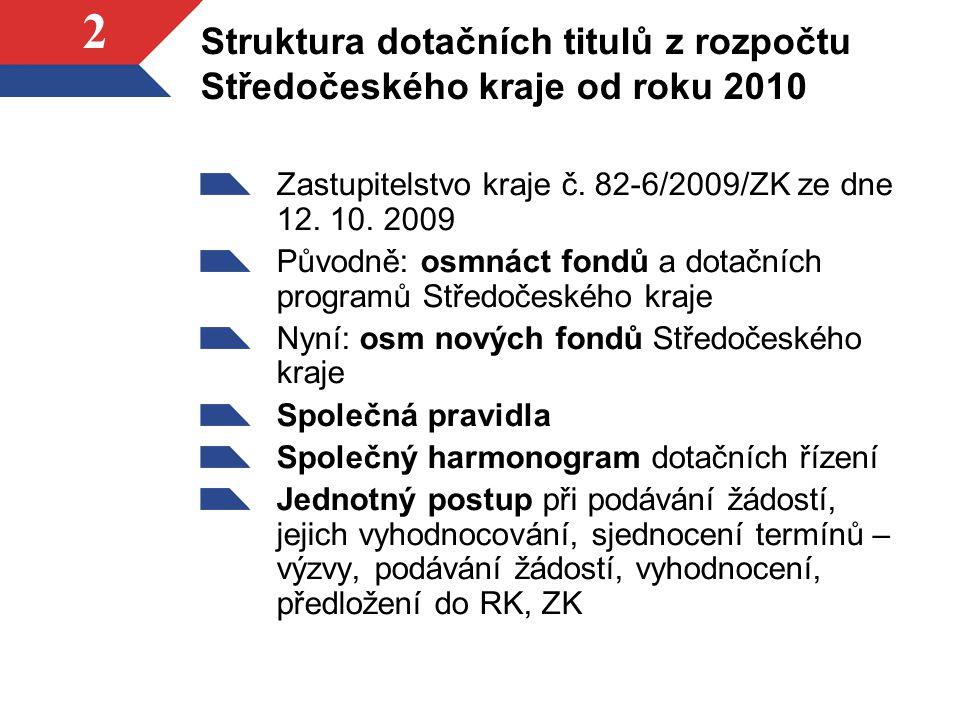 Struktura dotačních titulů z rozpočtu Středočeského kraje od roku 2010