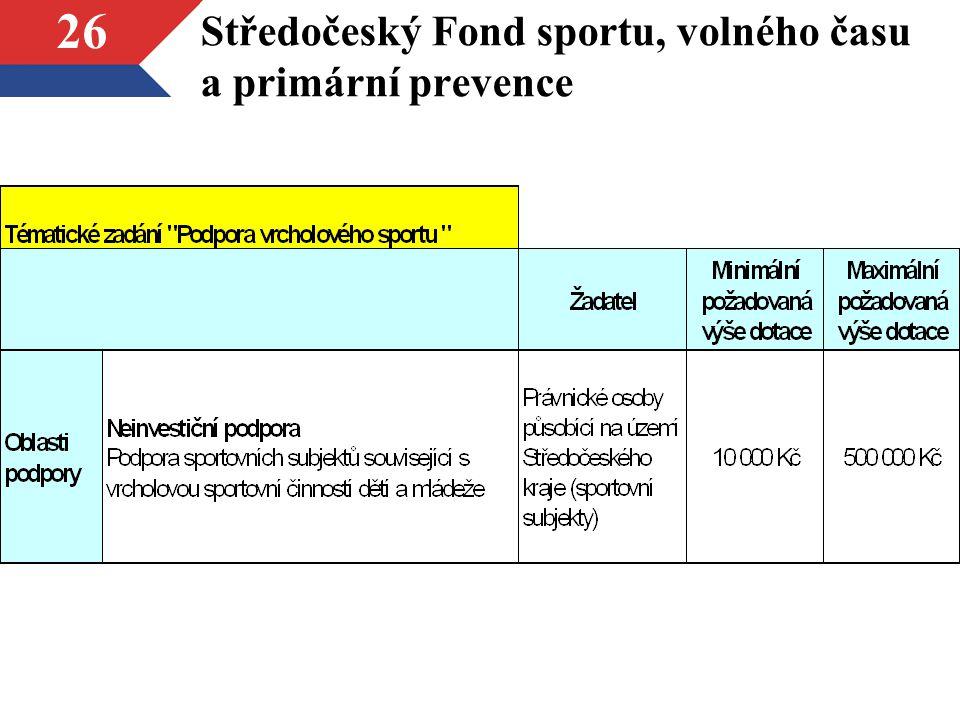Středočeský Fond sportu, volného času a primární prevence