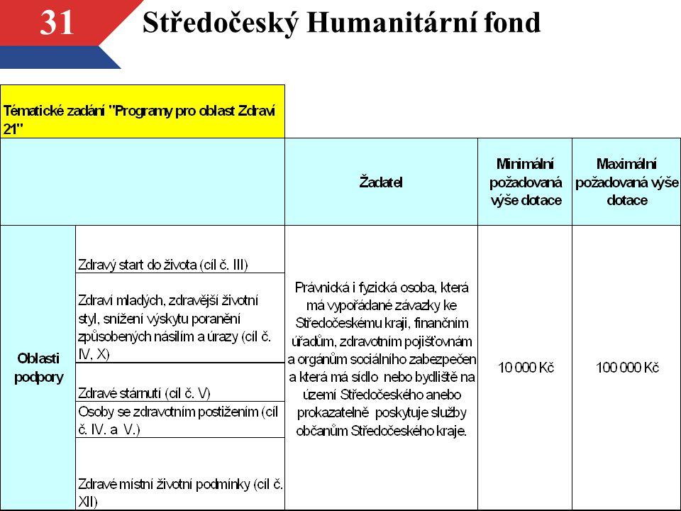 Středočeský Humanitární fond