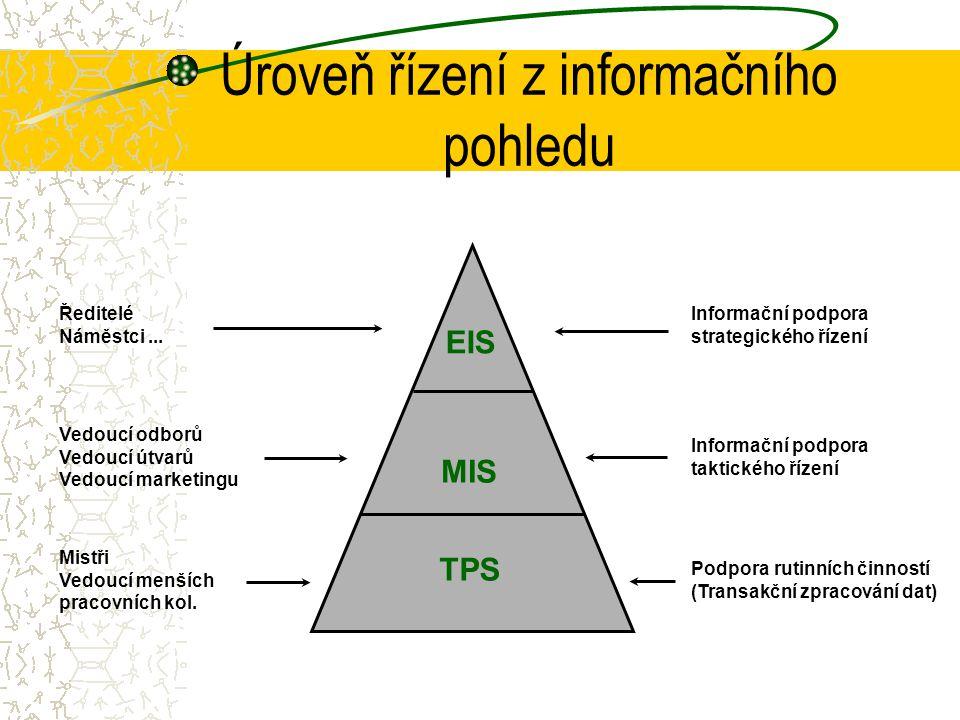 Úroveň řízení z informačního pohledu