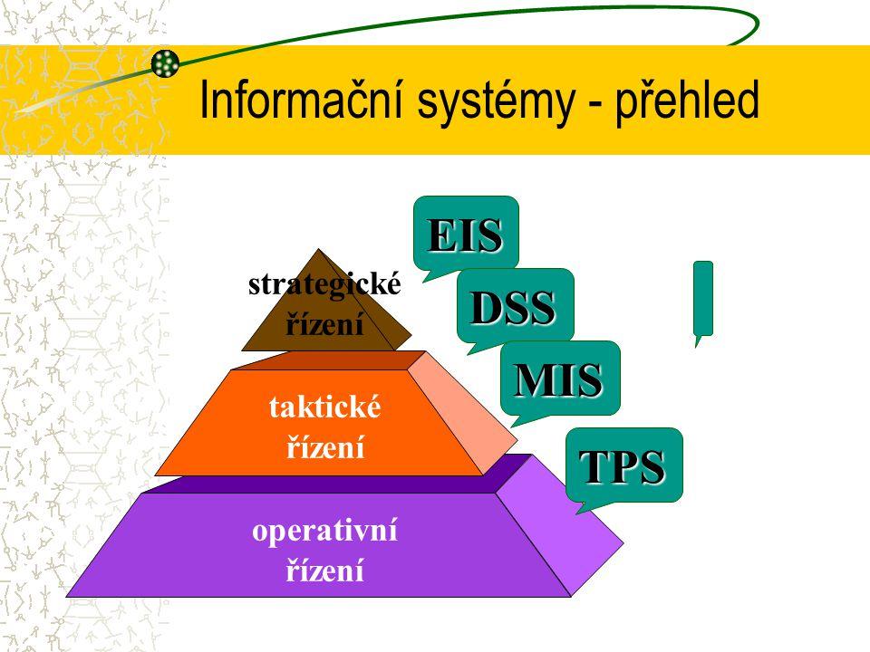 Informační systémy - přehled