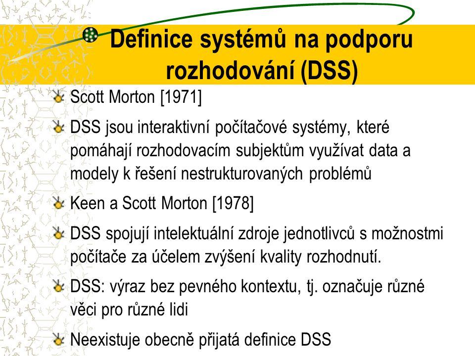 Definice systémů na podporu rozhodování (DSS)