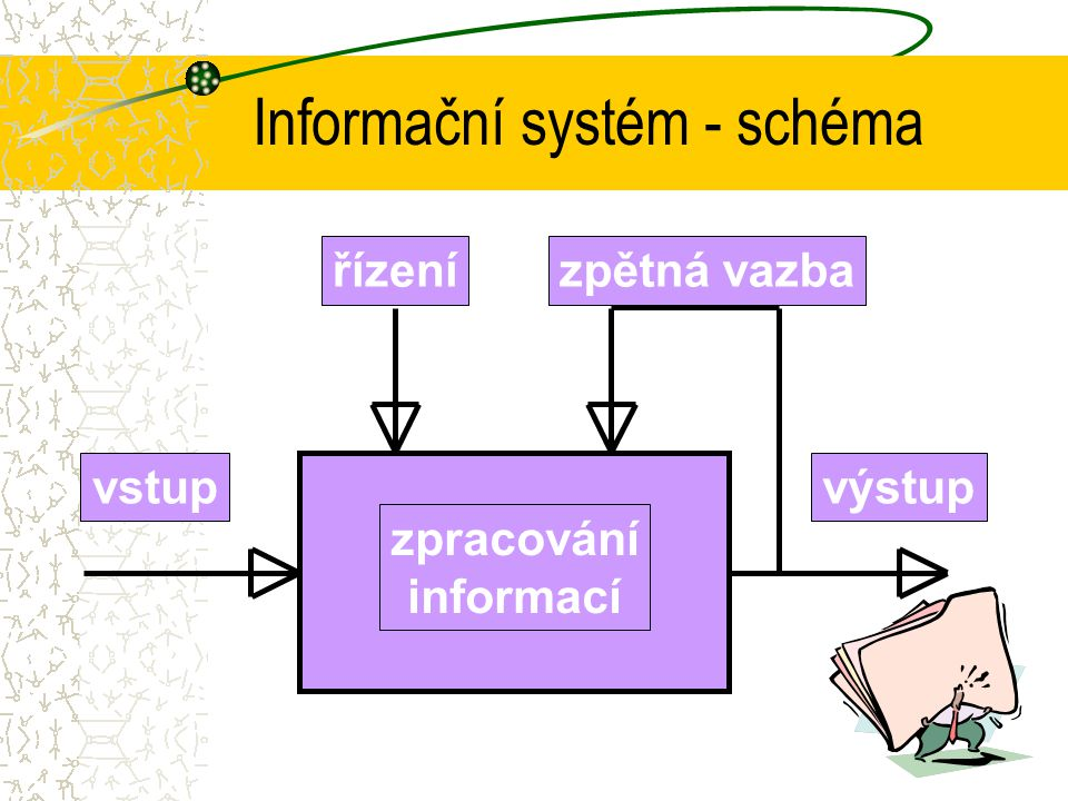 Informační systém - schéma