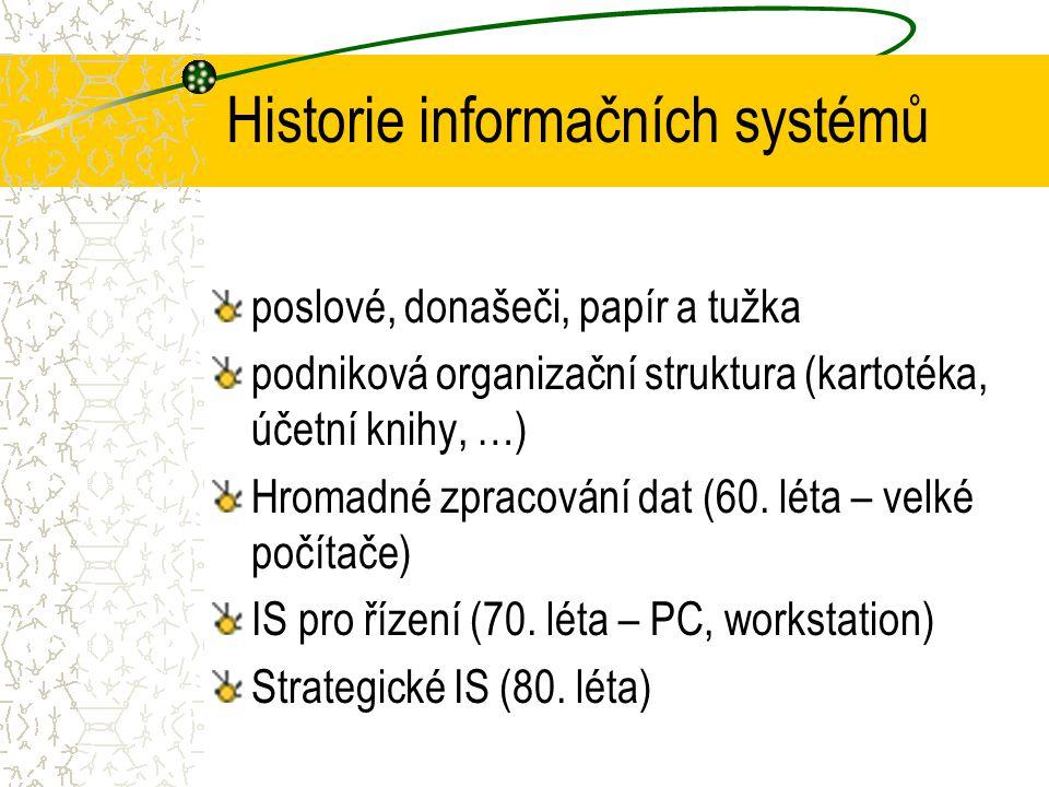 Historie informačních systémů