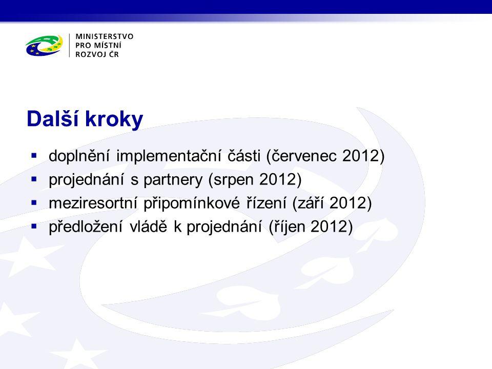 Další kroky doplnění implementační části (červenec 2012)