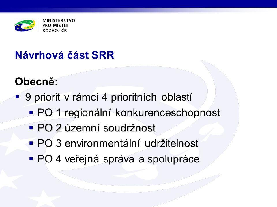 Návrhová část SRR Obecně: 9 priorit v rámci 4 prioritních oblastí. PO 1 regionální konkurenceschopnost.