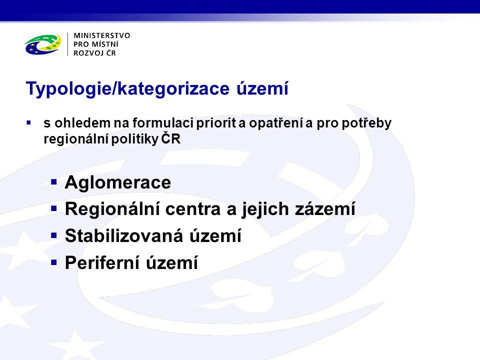 Typologie/kategorizace území